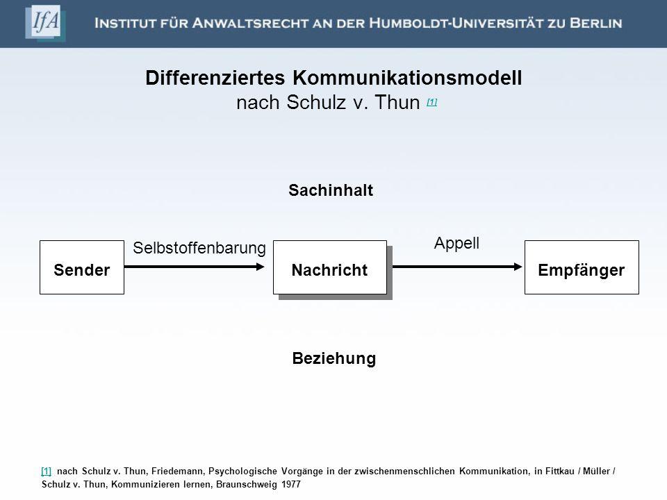 Differenziertes Kommunikationsmodell nach Schulz v. Thun [1]
